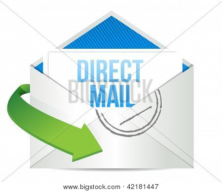 Advertising Direct Mail Working Concept