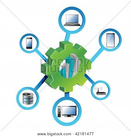 Industrial Gears Electronic Network Concept