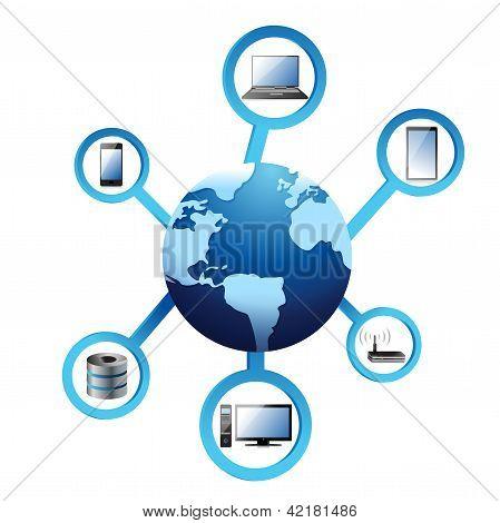 Concepto de red electrónica del mundo