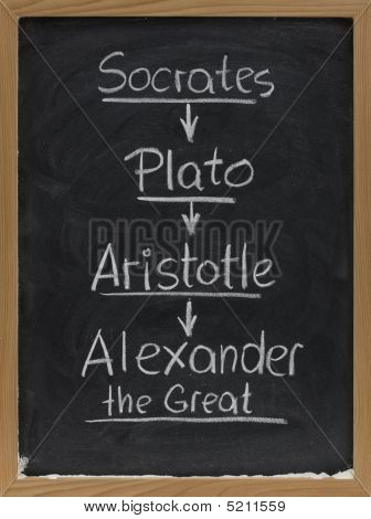Socrates, Plato, Aristotle On Blackboard