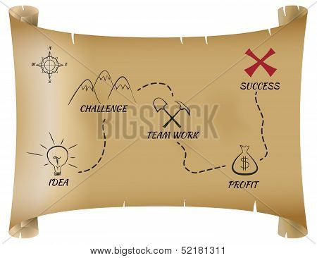 Treasure Map To Success
