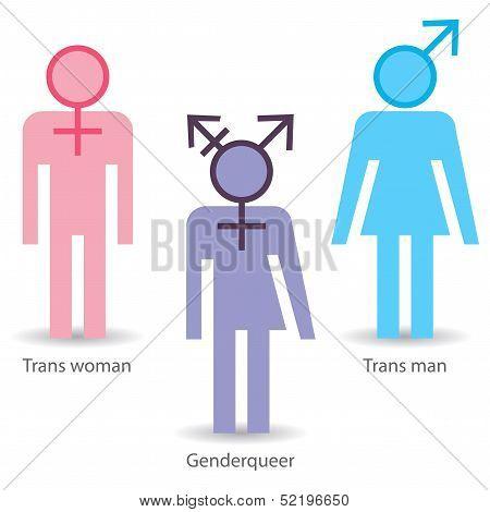 Transgender icons: trans woman, trans man, genderqueer