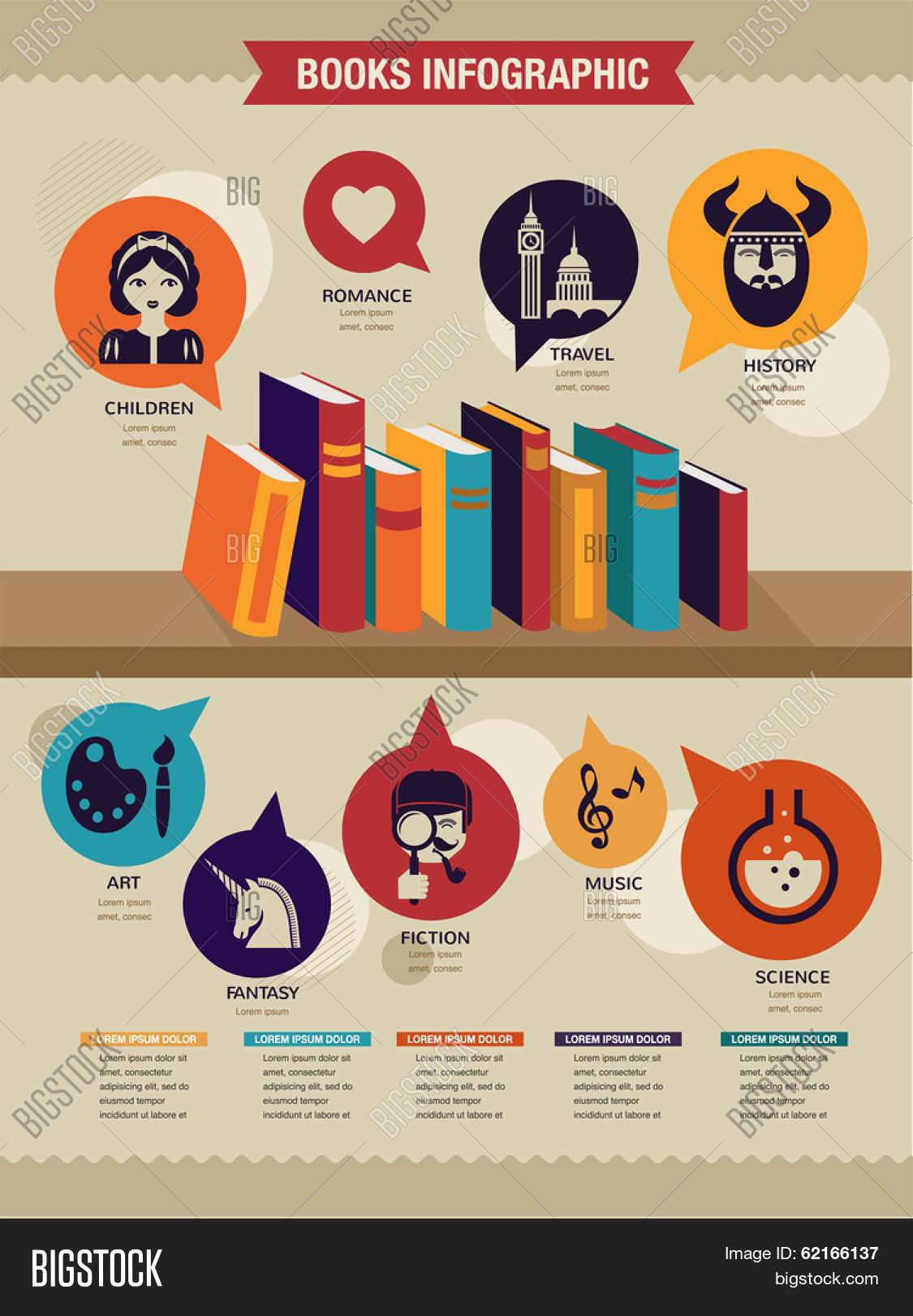 Best infographic design books