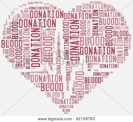Word Cloud Blood Donation Related