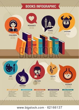 Reading books infographics, set of flat subject icons and book shelf