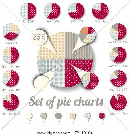 Set of pie charts