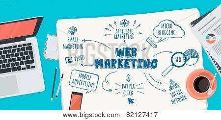 Flat design illustration concept for web marketing