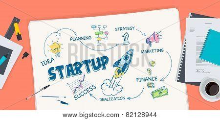 Flat design illustration concept for startup