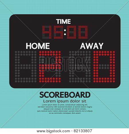 Scoreboard Sport.