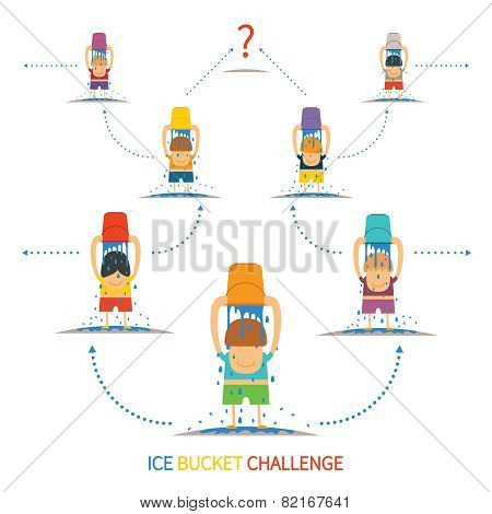 Ice Bucket Challenge Vector Concept