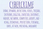 stock photo of maliciousness  - Cybercrime word cloud written on a piece of paper - JPG