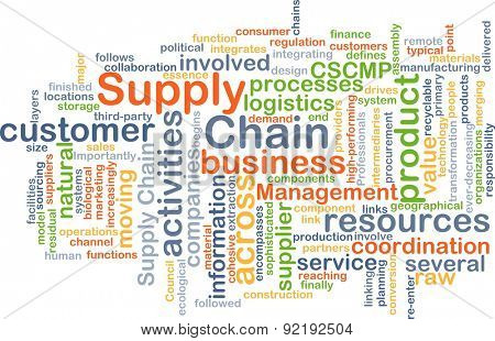 Background concept wordcloud illustration of supply chain