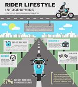 pic of biker  - Rider infographics set with biker on motorcycle on the road isolated vector illustration - JPG