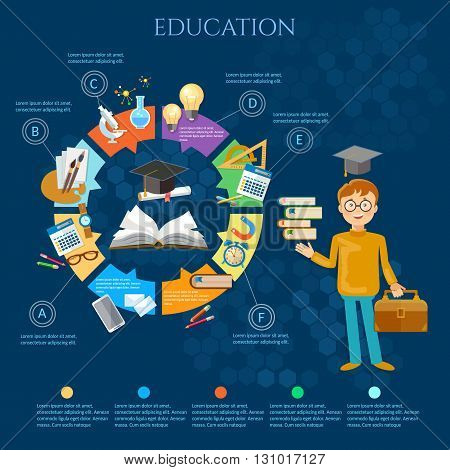 Education infographic diagram knowledge student learning vector illustration