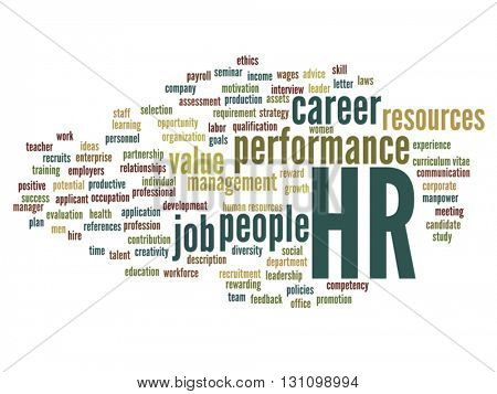 Vector concept conceptual hr or human resources management abstract word cloud isolated on background
