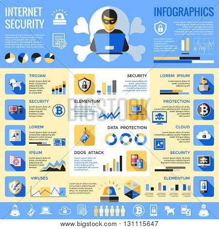 Internet security infographics with hacker at top icons of computer safety diagrams graphs statistics vector illustration