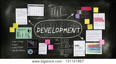 Development Improvement Organization Process Concept