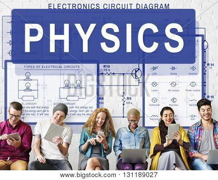 Physics Complex Experiment Formula Function Concept