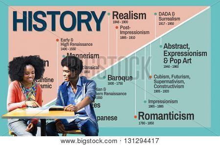 History Period Era Events Knowledge Concept