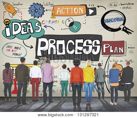 Process Plan Action Business Concept