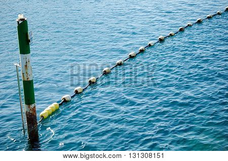 Net Floats