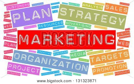 Marketing word cloud concept with a white background