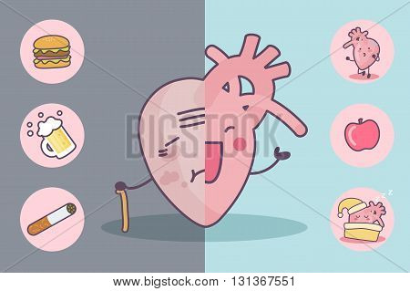 Before and after heart great for health care concept
