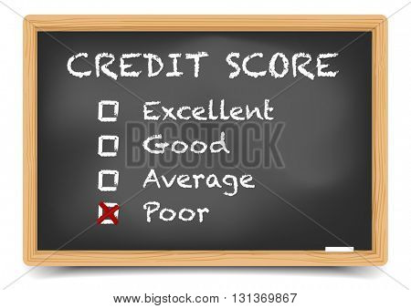 detailed illustration of checkboxes with Credit Score Rating Poor on a blackboard, eps10 vector, gradient mesh included