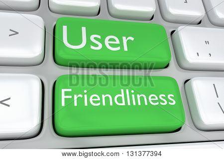 User Friendliness Concept