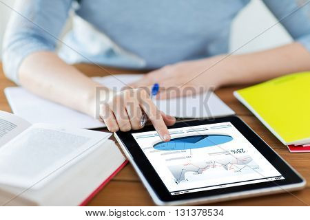 business, education, technology, statistics and people concept - close up of student woman with pie chart on tablet pc computer and notebook at home
