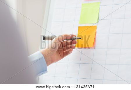 office, business, people, startup and education concept - close up of hand with marker drawing on sticker on flip chart