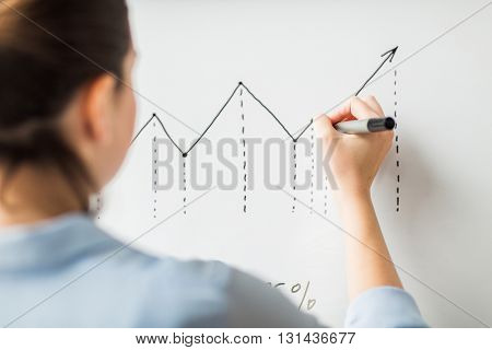 business, people, economics, analytics and statistics concept - close up of woman with marker drawing graph on flip chart at office