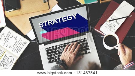 Strategy Motivation Operation Planning Progress Concept