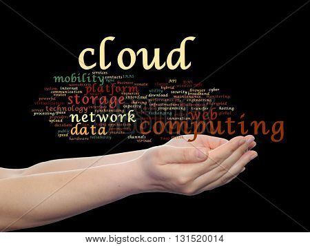 Concept conceptual web cloud computing technology abstract wordcloud in hand isolated on background