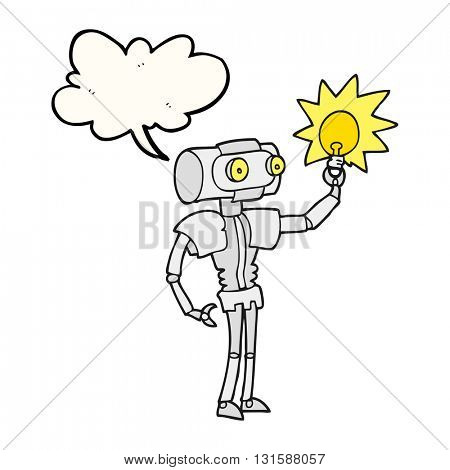 freehand drawn speech bubble cartoon robot with light bulb