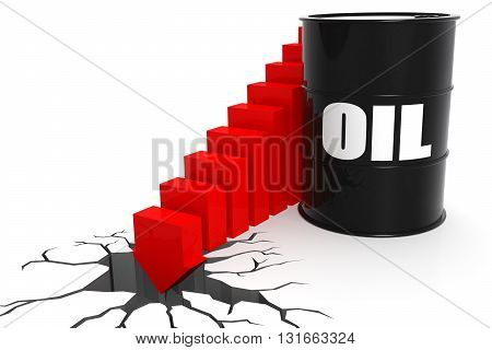 Oil price suddenly fall through the floor isolated on white 3D rendering