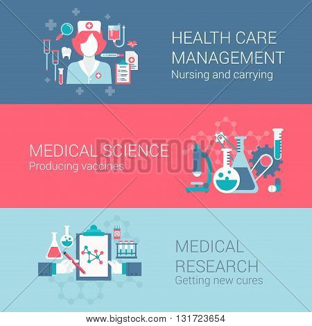 Healthcare medical science management research concept flat icons set of nursing vaccines cure and vector web banners illustration print materials website click infographics elements collection.
