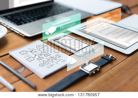 business, responsive design and technology concept - close up of laptop computer, tablet pc, notebook and smartphone with scheme and multimedia on wooden table