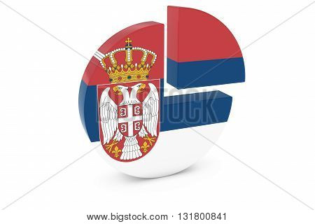 Serbian Flag Pie Chart - Flag of Serbia Quarter Graph 3D Illustration