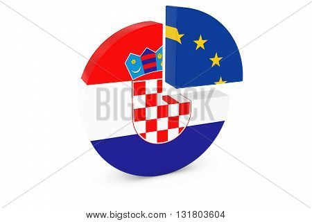 Croatian and European Flags Pie Chart 3D Illustration