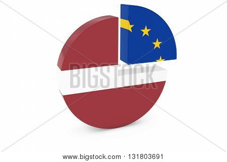 Latvian and European Flags Pie Chart 3D Illustration