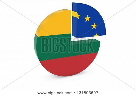 Lithuanian and European Flags Pie Chart 3D Illustration