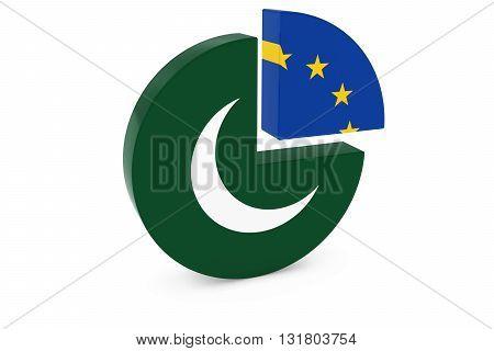 Pakistani and European Flags Pie Chart 3D Illustration