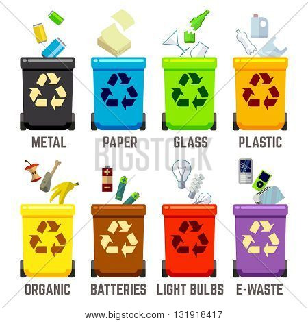 Recycle bins with different waste types. Waste management concept. Color containers for waste. Vector illustration