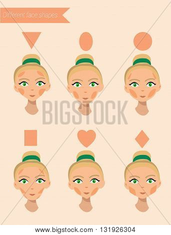 How to contour face. Six face shapes. Vector illustration