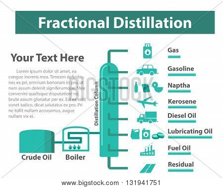 Fractional Distillation Oil Refining infographic vector art