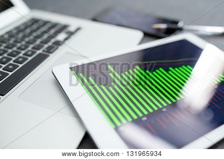 Business analytics on tablet computer