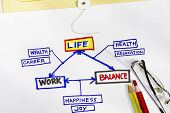 image of manila paper  - work life and balance abstract  - JPG