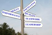 foto of human resource management  - Business goals and direction as showed in a street direction sign - JPG
