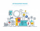 App Development Process. App Design, Programming, Coding, Web Design, Development Prototypes, Buildi poster
